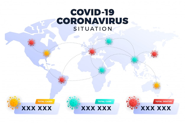 O mapa covid-19, covid 19 confirma casos, cura e relatos de mortes em todo o mundo. atualização da situação da doença de coronavírus 2019 em todo o mundo. mapas e manchetes mostram situação e estatísticas