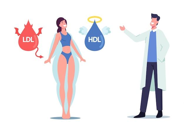 O médico explica à paciente do sexo feminino sobre o colesterol bom e ruim como motivo da obesidade