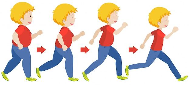 O peso corporal do homem perde etapas
