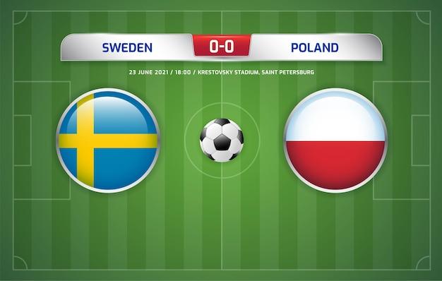 O placar da suécia x polônia transmitido do torneio de futebol 2020 grupos e