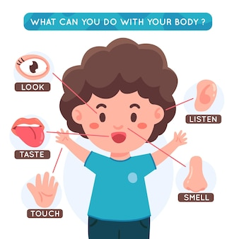 O que você pode fazer com a ilustração do seu corpo com o garotinho