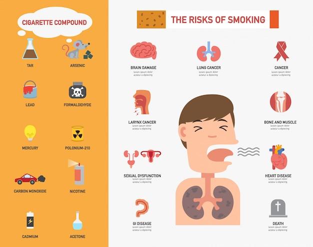 O risco de fumar infográficos. ilustração