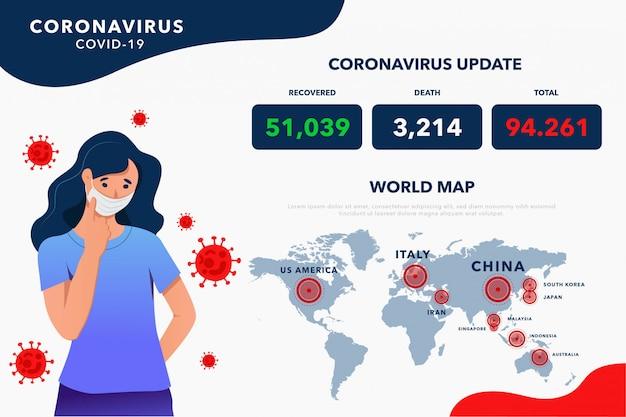 O vírus corona do contador e do mapa mundial se espalha