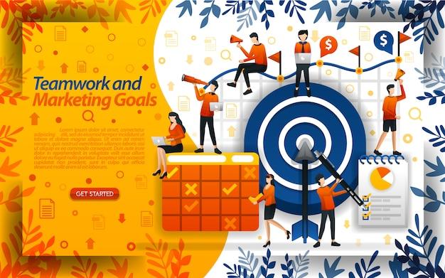 Objetivos de trabalho em equipe e marketing