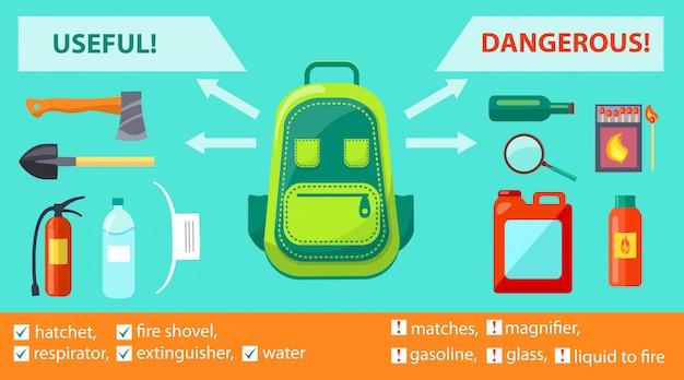 Objetos úteis e perigosos em relação ao fogo