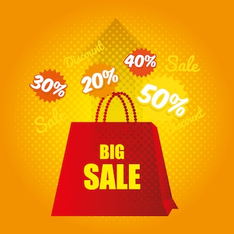 Ofertas e vendas de compras