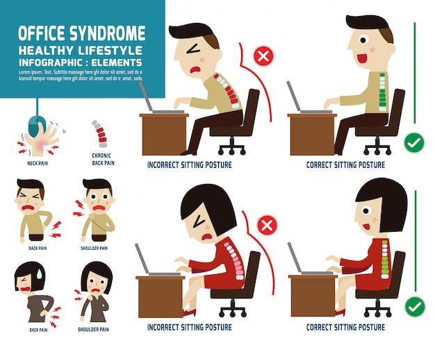 Office syndrome infographic elements ilustração em vetor conceito saudável
