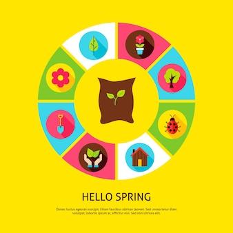 Olá, conceito de primavera. ilustração em vetor de círculo de infográficos de jardim de natureza com ícones.
