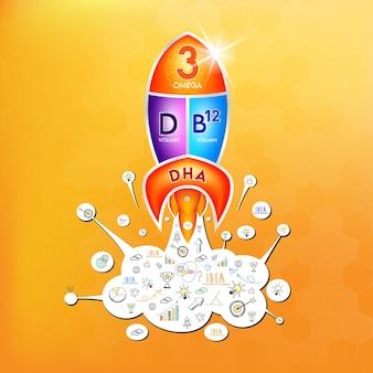 Óleo de peixe, nutrientes ômega 3, dha e vitamina d produtos de logotipo b12 design para alimentos para crianças
