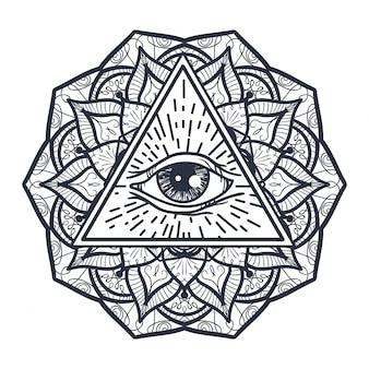 Olho que tudo vê no triângulo e no mandal