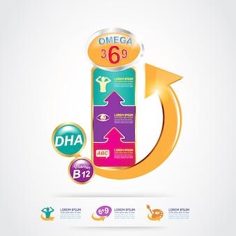 Ômega 3 vitaminas para produtos para crianças logo concept