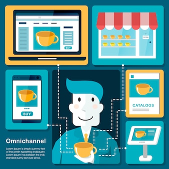 Omni-channel - pesquise produtos através de diferentes canais em estilo de design plano Vetor Premium
