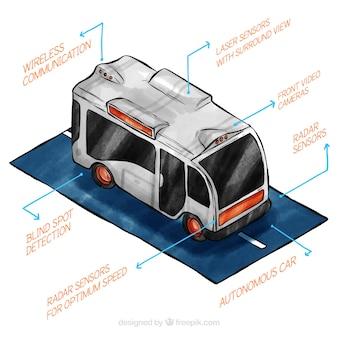 Ônibus autônomo em aquarela com vista isométrica