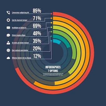 Opções de modelo 7 do infográfico informativo do círculo