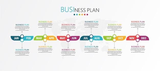 Opções de planejamento mensal de infográficos