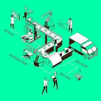 Operadores inteligentes de linha de produção automatizada da indústria, braços robóticos, correia transportadora, entrega de drones isométricos