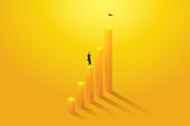 Oportunidades de visão do empresário e conquistas no gráfico