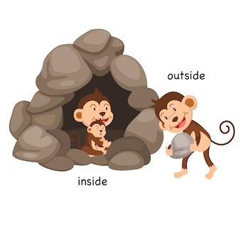 Oposto dentro e fora da ilustração