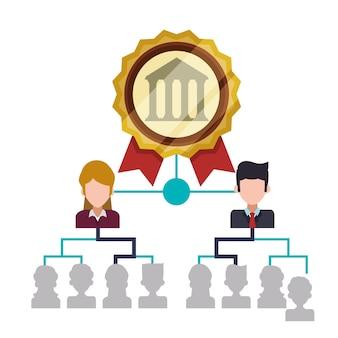 Organização de gestão de estrutura de pessoal do banco