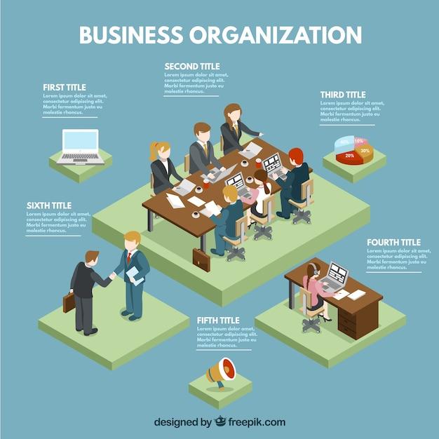 Organização empresarial modelo infográfico