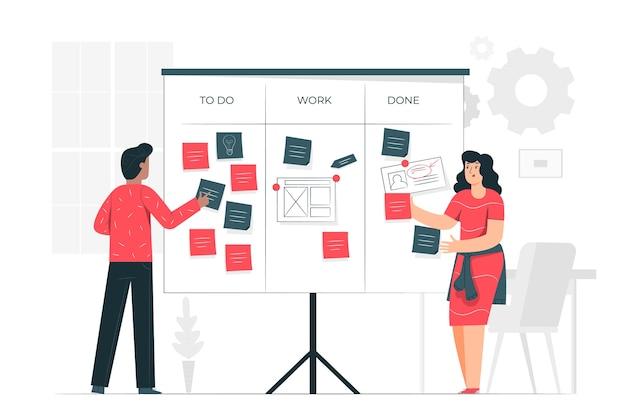 Organizando a ilustração do conceito de projetos