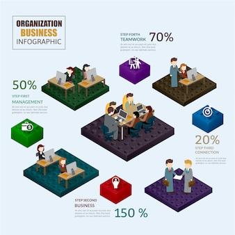 Organize os negócios da organização no escritório.