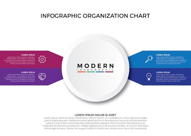 Organograma de infográfico colorido