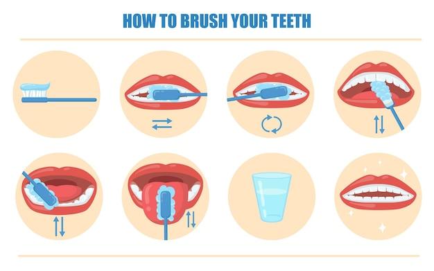 Orientação para escovar os dentes