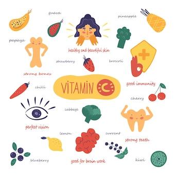 Os benefícios da vitamina c. ilustração vetorial para pôster farmacológico ou médico.