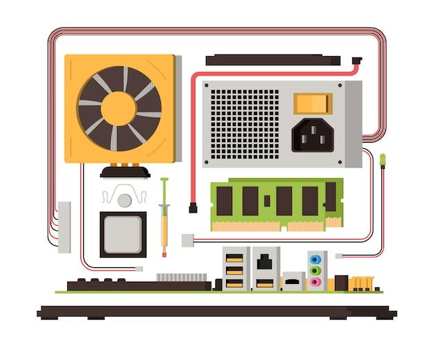 Os componentes do computador