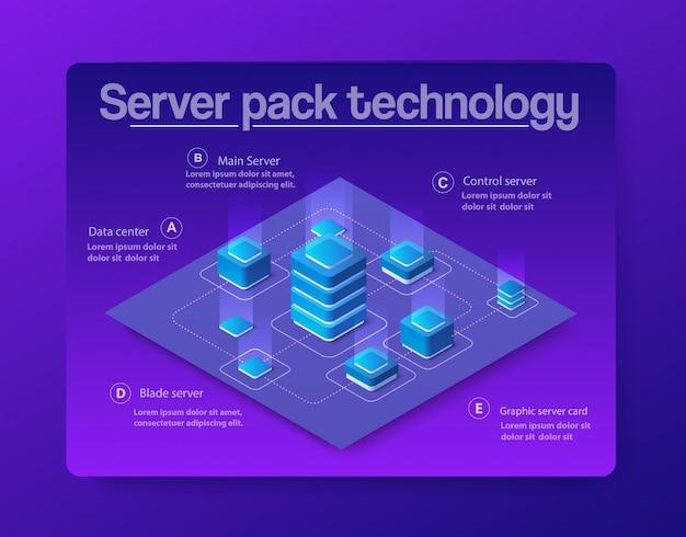 Os dados da sala do servidor