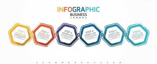 Os diagramas de negócios e educacionais do infográfico seguem as etapas usadas para apresentar a apresentação junto com o estudo.