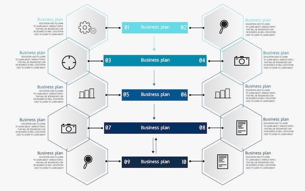 Os diagramas de negócios são usados em estudos e design de negócios