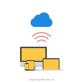 Os dispositivos ligados à nuvem