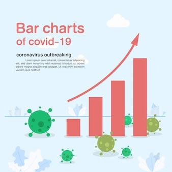 Os gráficos de barras para o coronavírus mostram um aumento no número de pacientes em estilo simples. covid-19 surto de pandemia e conceito de ataque.