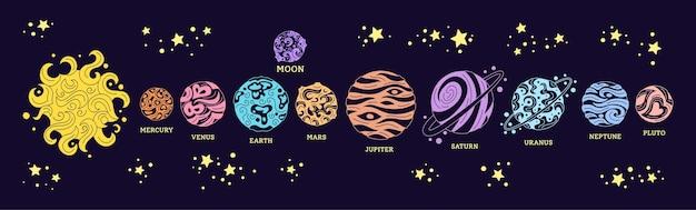 Os planetas enfileiram-se no espaço. sistema solar de doodle colorido em fundo escuro. observatório astronômico