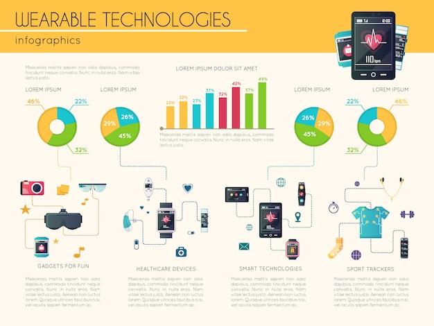 Os smartwatches de tecnologia wearable mais votados e rastreadores de aptidão preço e infográfico de vendas