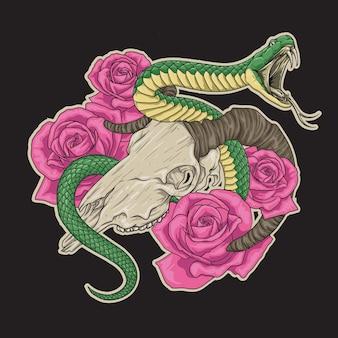 Osso de crânio de touro e cobra