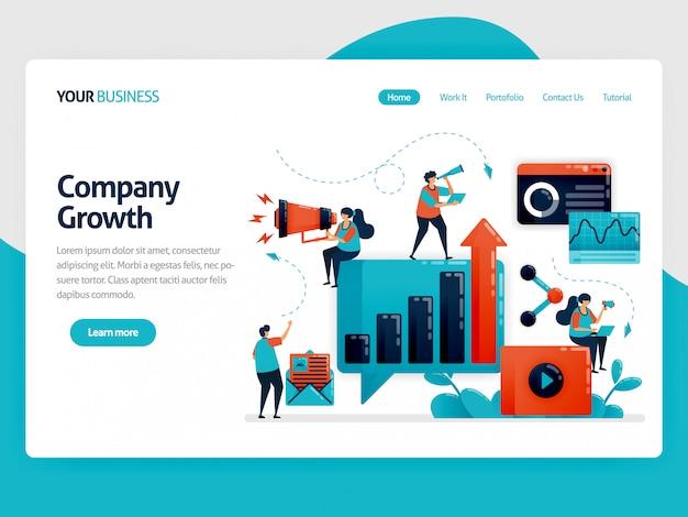 Otimização e desenvolvimento do crescimento dos negócios com a página de destino de publicidade e promoção