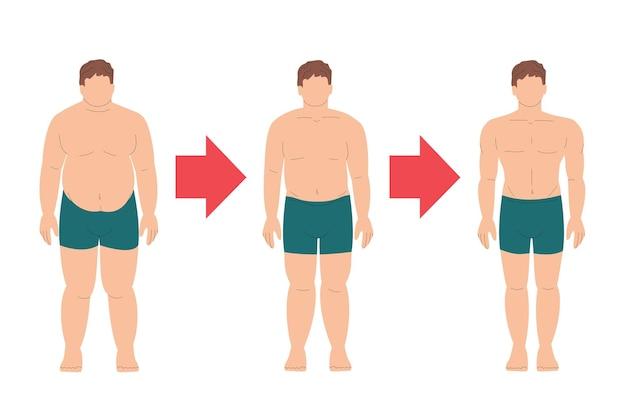 Paciente gordo do sexo masculino perdendo peso antes e depois obesidade, sobrepeso e diabetes aptidão esportiva