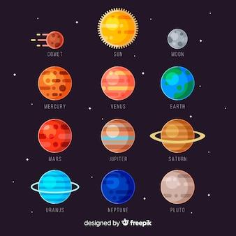Pacote colorido de planetas da via láctea