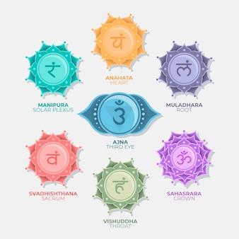 Pacote de chakras coloridos