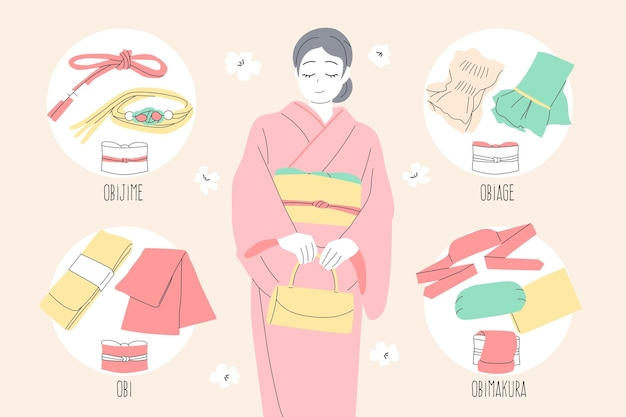 Pacote de elemento de banda obi desenhado à mão