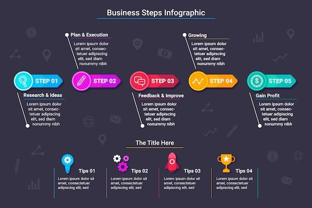 Pacote de etapas do infográfico