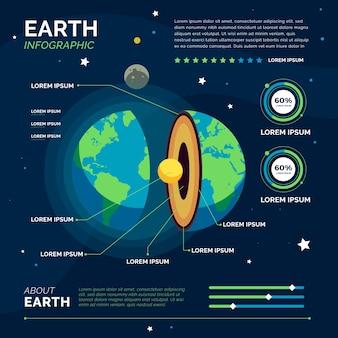 Pacote de infográfico de estrutura de terra