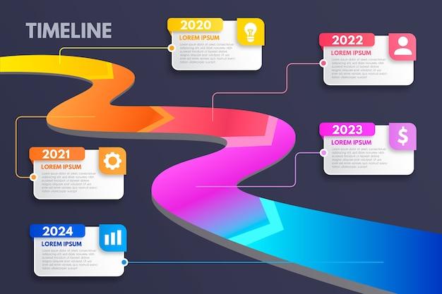Pacote de infográfico de linha do tempo gradiente