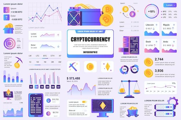 Pacote de infográfico de mineração de criptomoeda iu, ux, elementos kit