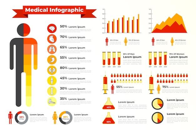 Pacote de infográfico médico