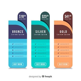 Pacote de lista de preços simples
