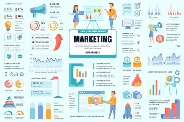 Pacote de marketing e infográfico promocional de iu, ux, elementos kit